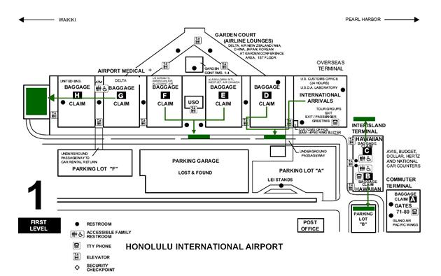 hnl baggage